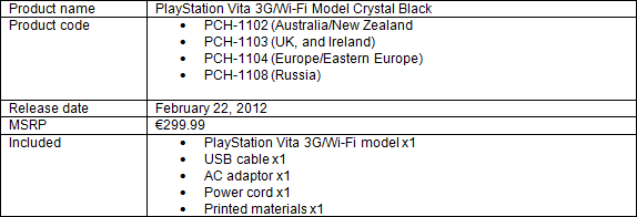 PlayStation Vita 3G/Wi-Fi Model Crystal Black