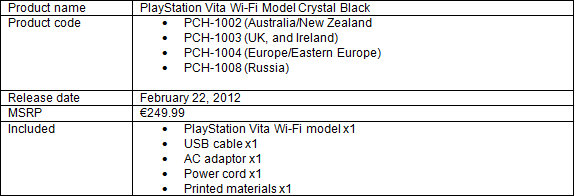 PlayStation Vita Wi-Fi Model Crystal Black