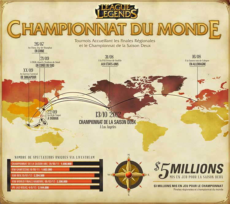 Championnat du Monde de la Saison Deux de League of Legends