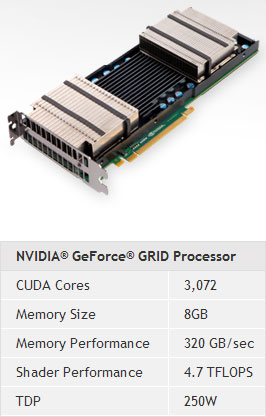 NVIDIA GeForce GRID Processor