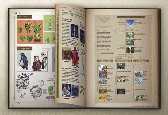 Hyrule Historia l'encyclopédie officielle de The Legend of Zelda (contenu)