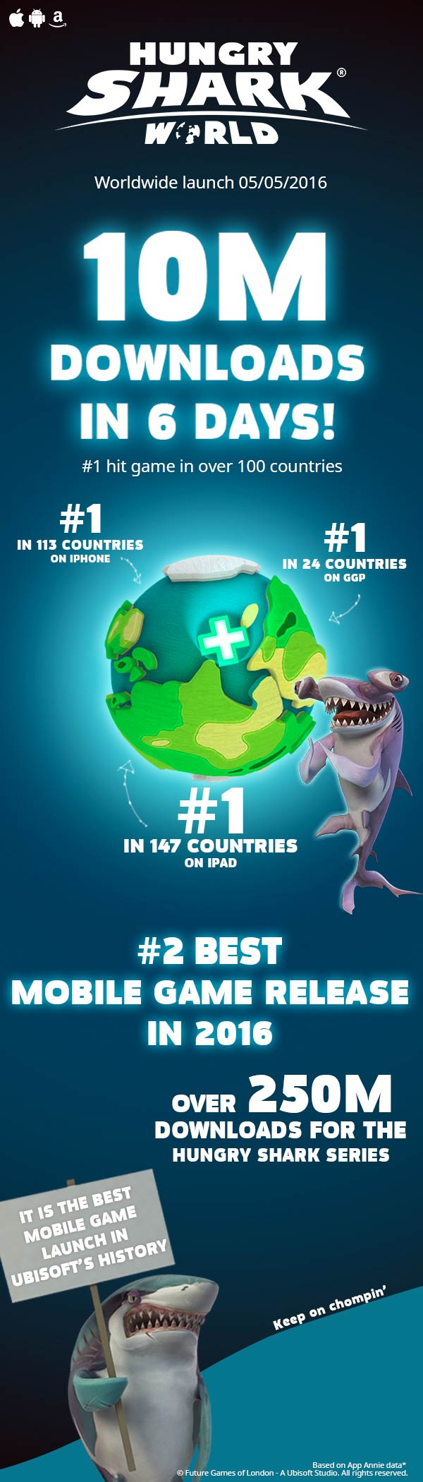 Infographie Hungry Shark World