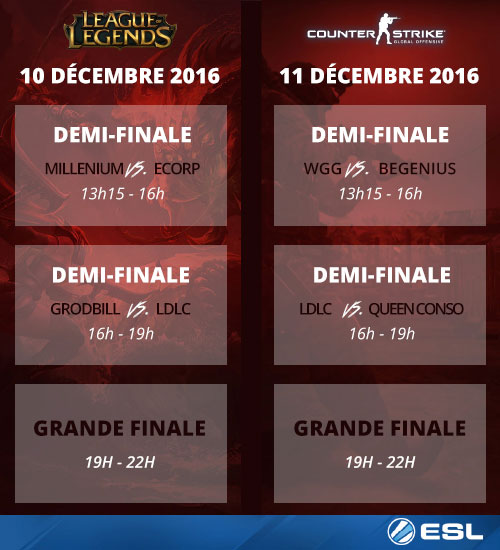 Championnat National ESL