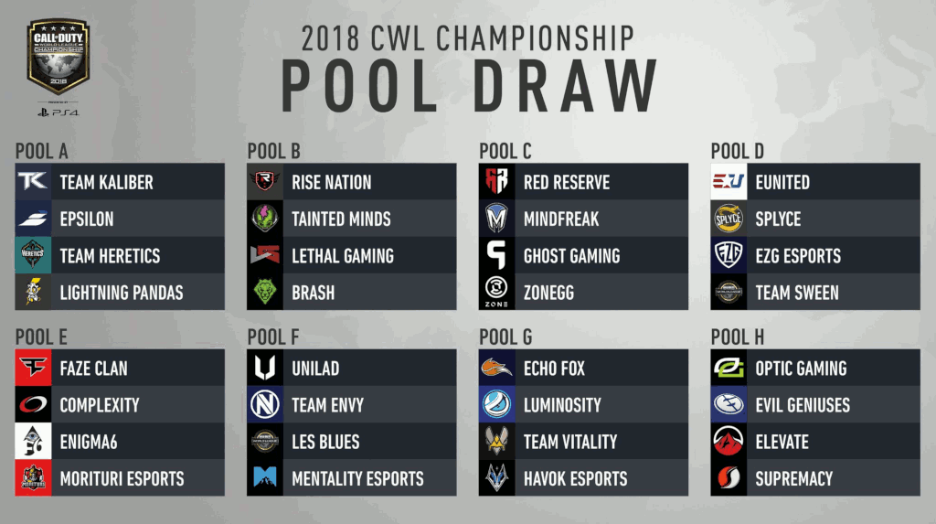 2018 CWL Championsgip Pool Draw