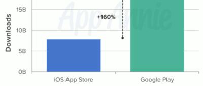 L' App-économie