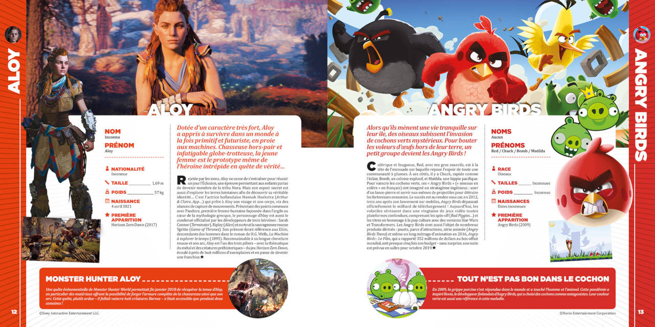 Aloy et Angry Birds